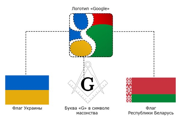 http://replace.org.ua/extensions/om_images/img/54d36be7c14e7/rxk3GgutiIk.jpg