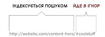 https://replace.org.ua/extensions/om_images/img/54d36fef5be79/0b2dc44c6d63daa51e6cb391984694bc.jpg