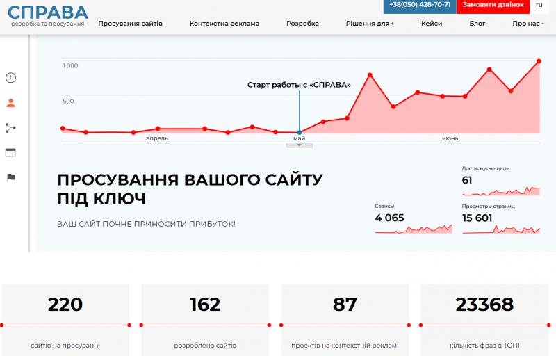 https://replace.org.ua/uploads/images/931/1715f4f4d850531b3ae965903496e656.png