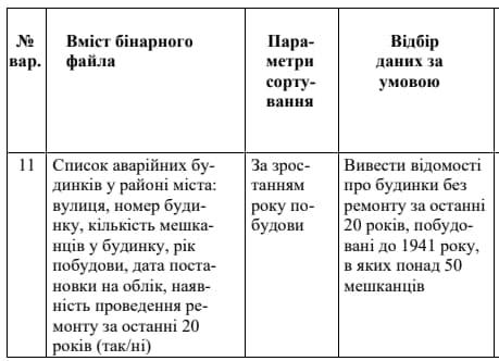 https://replace.org.ua/uploads/images/9628/1a6d78e544b3a459e9d01fff93726f13.jpg